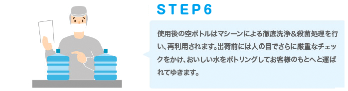 wn_delivery_step6